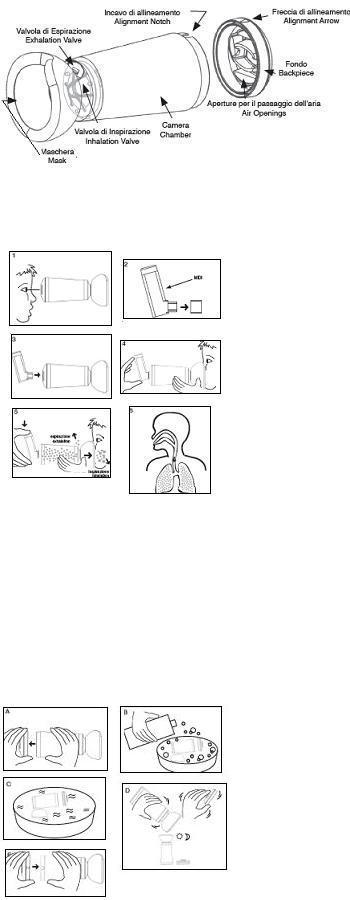 L'espace Aerochamber distanziatore pediatrico con mascherina